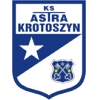 Astra Krotoszyn